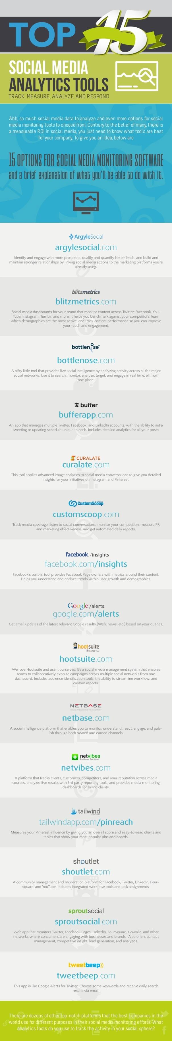 socialmedianalyticstools-GODIZITAL